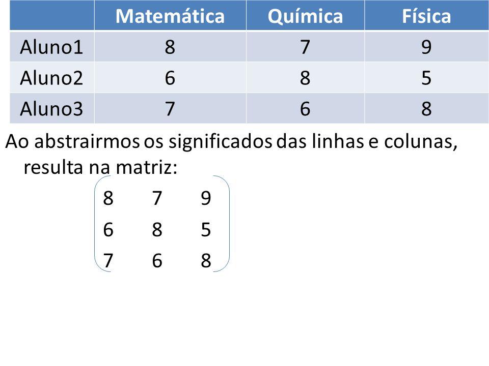 Ao abstrairmos os significados das linhas e colunas, resulta na matriz: 8 7 9 6 8 5 7 6 8