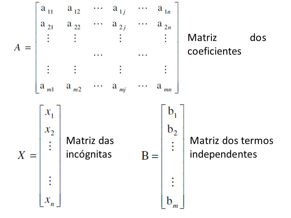 Matriz dos coeficientes