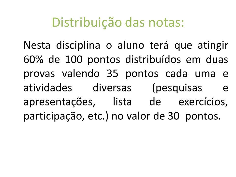Distribuição das notas: