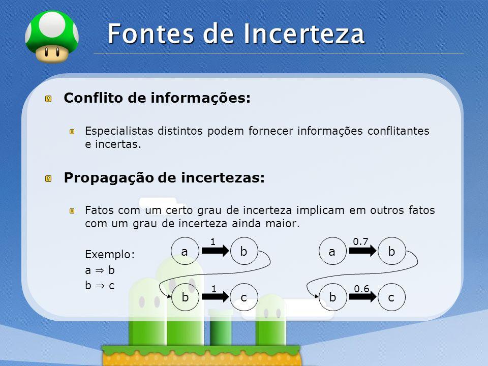 Fontes de Incerteza Conflito de informações: Propagação de incertezas: