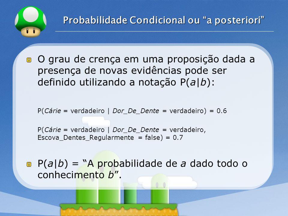 Probabilidade Condicional ou a posteriori