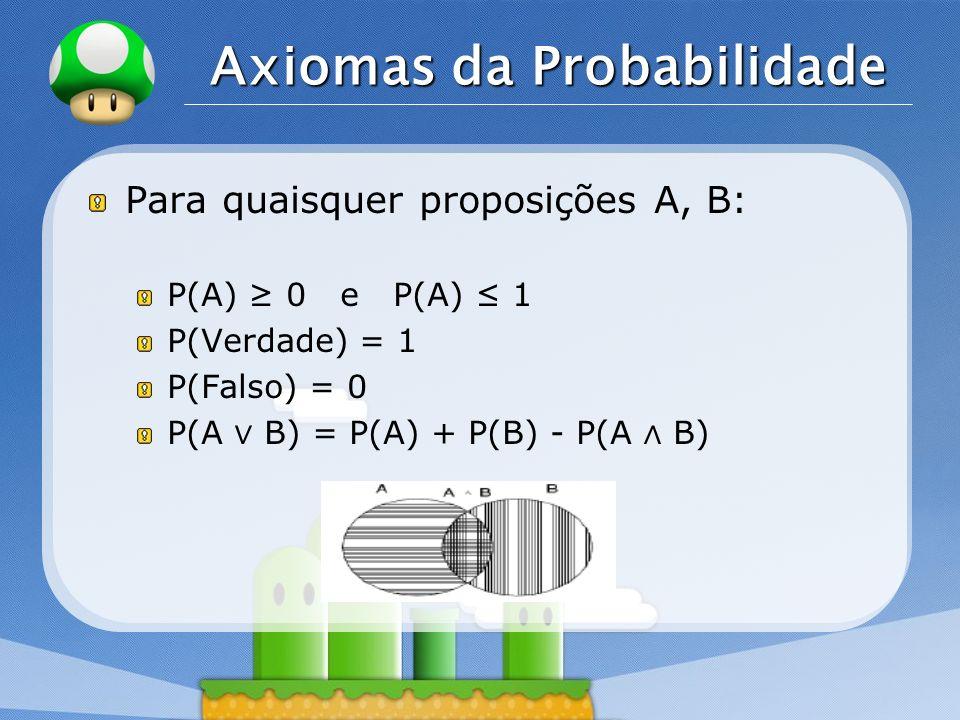 Axiomas da Probabilidade