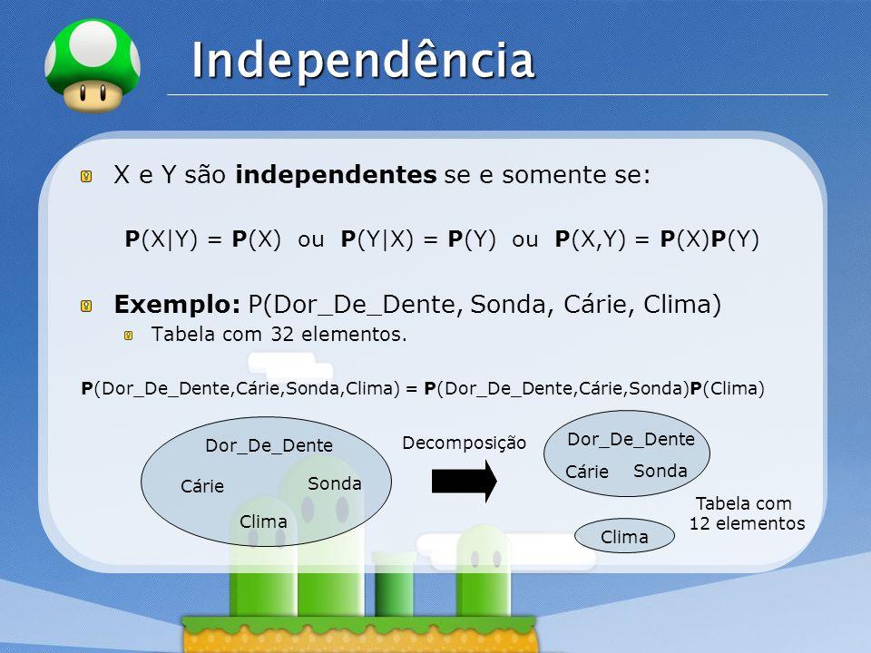 Independência X e Y são independentes se e somente se: