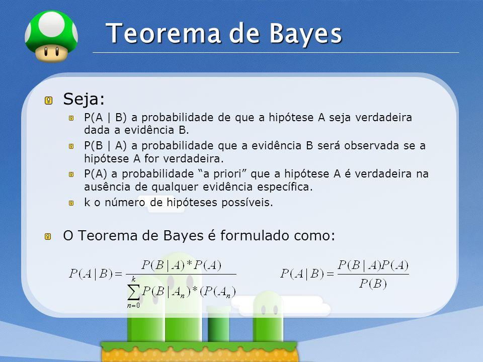 Teorema de Bayes Seja: O Teorema de Bayes é formulado como: