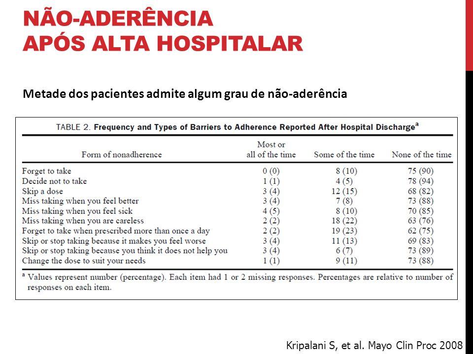 Não-aderência após alta hospitalar