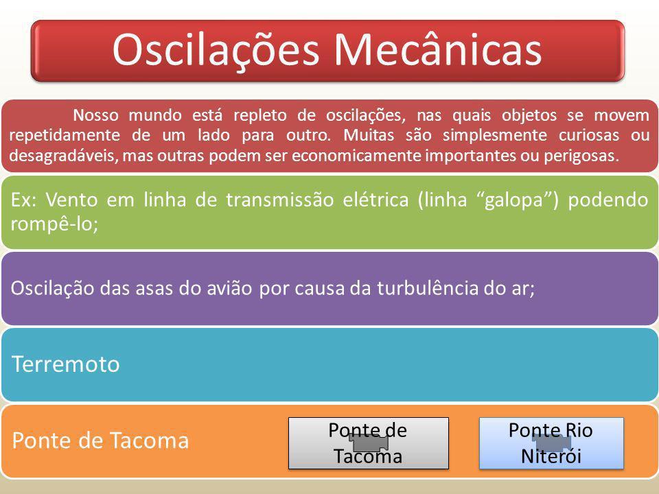 Oscilações Mecânicas Terremoto Ponte de Tacoma