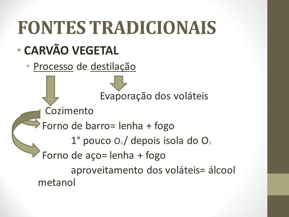 FONTES TRADICIONAIS CARVÃO VEGETAL Processo de destilação