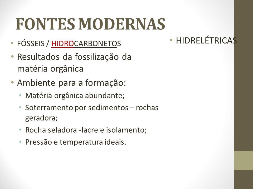 FONTES MODERNAS HIDRELÉTRICAS