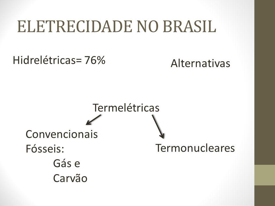 ELETRECIDADE NO BRASIL
