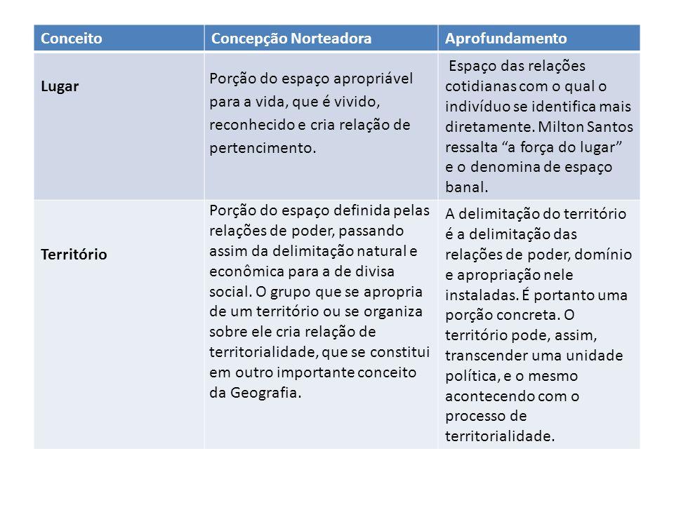 política, e o mesmo acontecendo com o processo de territorialidade.