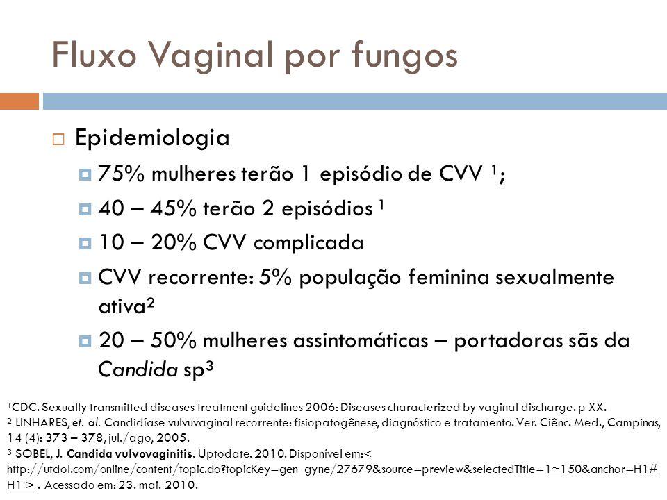 Fluxo Vaginal por fungos