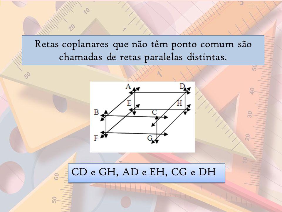 Retas coplanares que não têm ponto comum são chamadas de retas paralelas distintas.