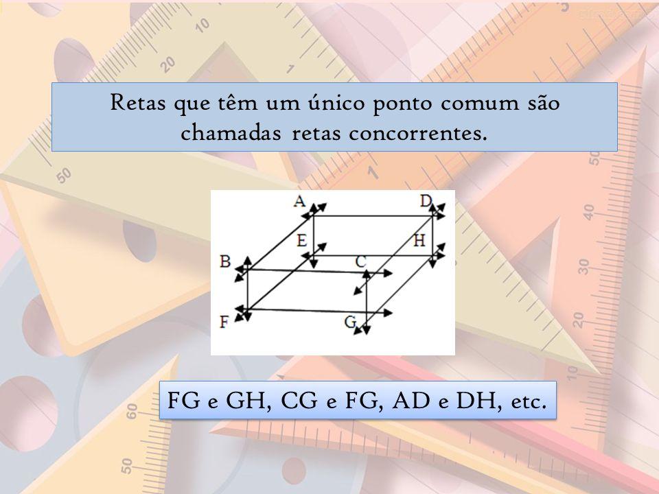 Retas que têm um único ponto comum são chamadas retas concorrentes.