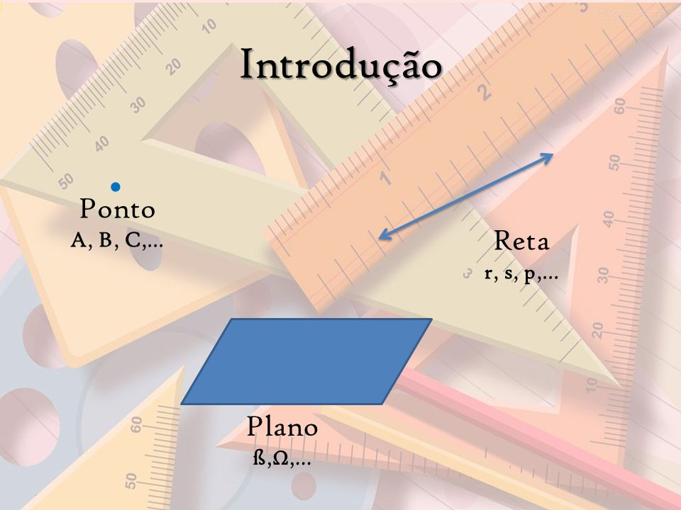 Introdução • Ponto A, B, C,... Reta r, s, p,... Plano ß,Ω,...
