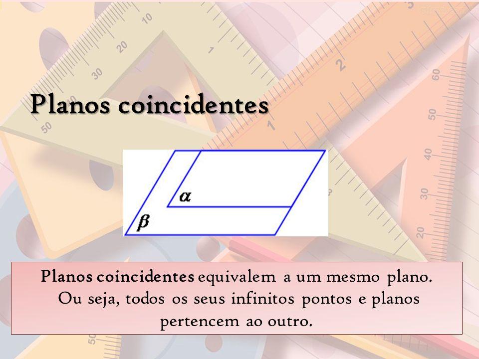 Planos coincidentes Planos coincidentes equivalem a um mesmo plano.