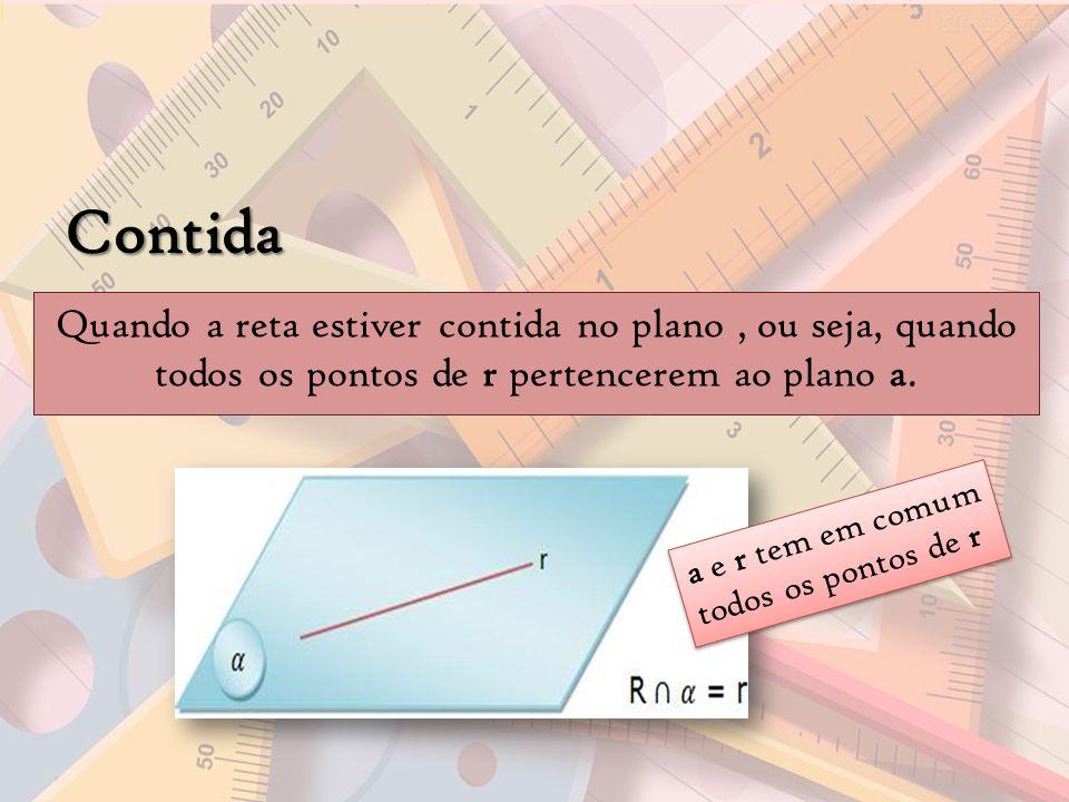 Contida Quando a reta estiver contida no plano , ou seja, quando todos os pontos de r pertencerem ao plano a.