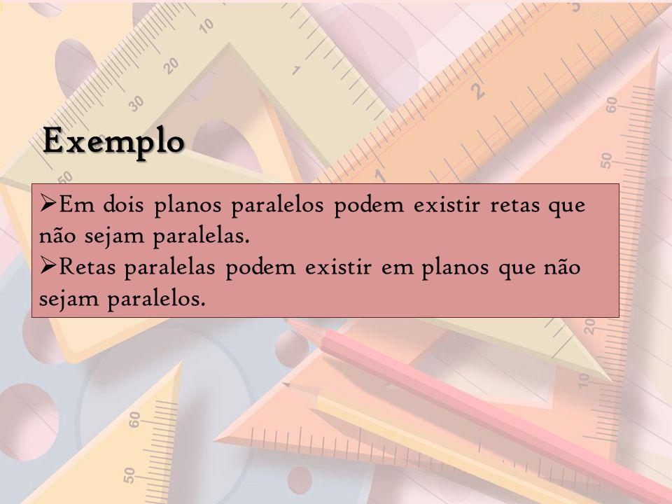 Exemplo Em dois planos paralelos podem existir retas que não sejam paralelas.