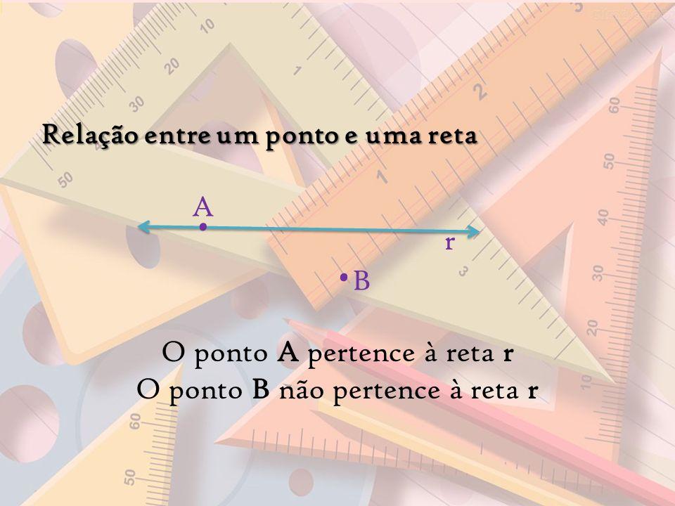 O ponto A pertence à reta r O ponto B não pertence à reta r