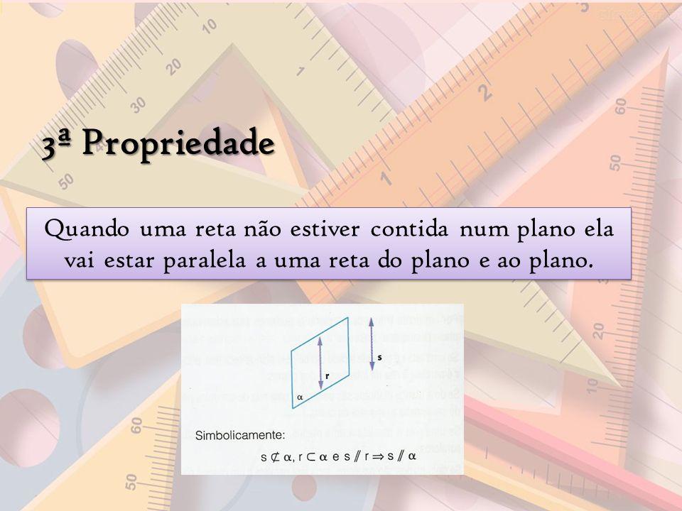 3ª Propriedade Quando uma reta não estiver contida num plano ela vai estar paralela a uma reta do plano e ao plano.