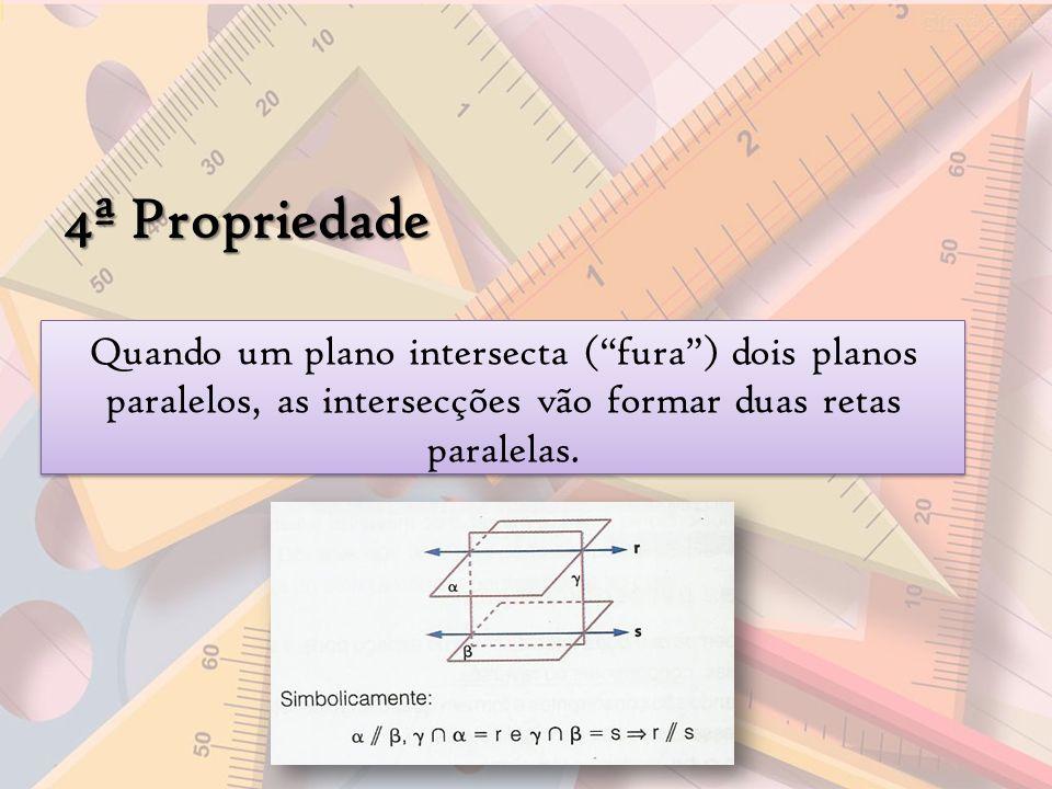 4ª Propriedade Quando um plano intersecta ( fura ) dois planos paralelos, as intersecções vão formar duas retas paralelas.