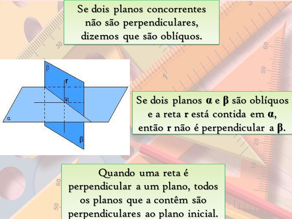 Se dois planos concorrentes não são perpendiculares, dizemos que são oblíquos.