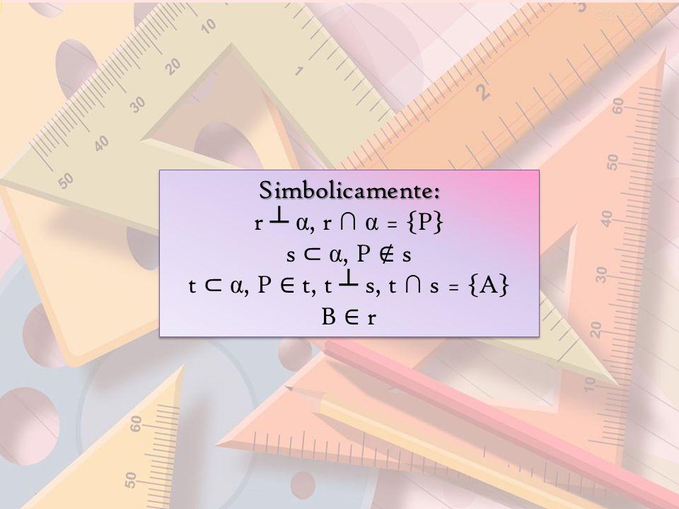 Simbolicamente: r ┴ α, r ∩ α = {P} s ⊂ α, P ∉ s t ⊂ α, P ∈ t, t ┴ s, t ∩ s = {A} B ∈ r