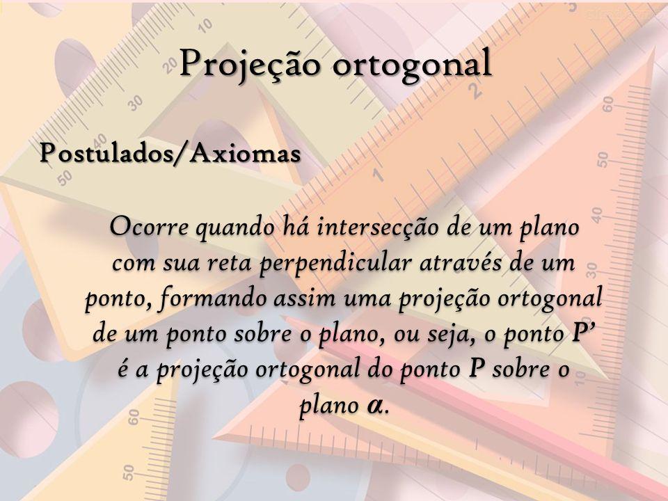 Projeção ortogonal Postulados/Axiomas