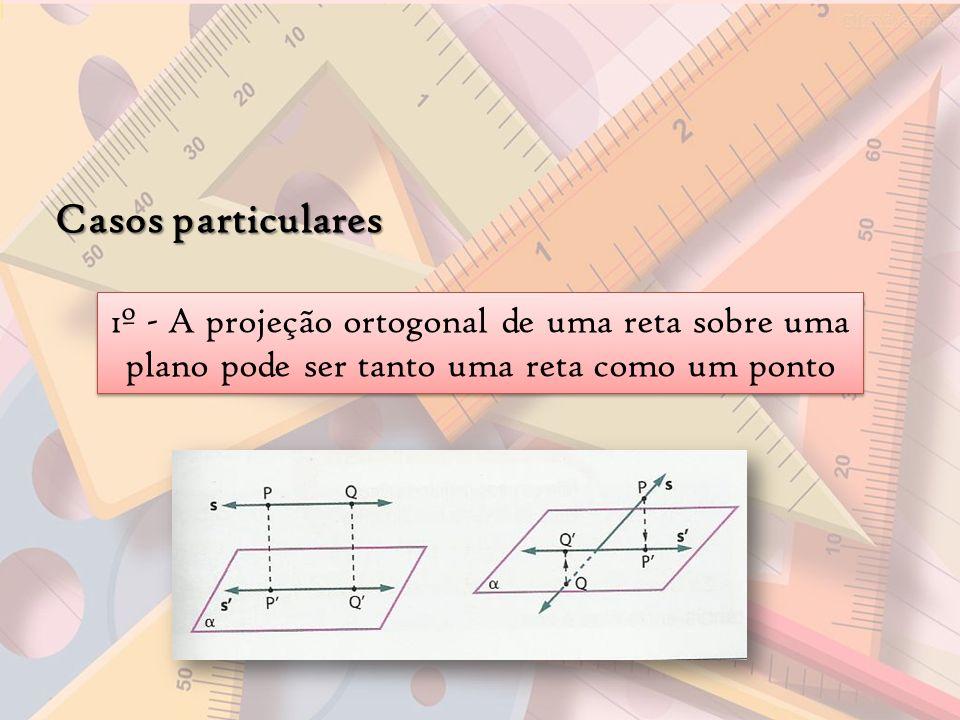 Casos particulares 1º - A projeção ortogonal de uma reta sobre uma plano pode ser tanto uma reta como um ponto.