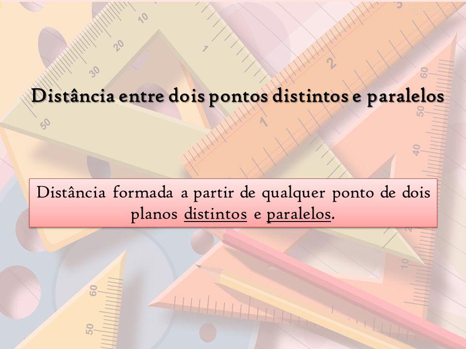 Distância entre dois pontos distintos e paralelos