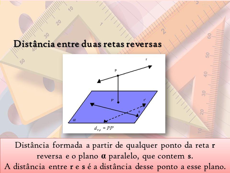 A distância entre r e s é a distância desse ponto a esse plano.
