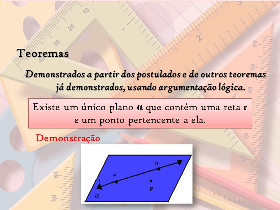 Teoremas Demonstrados a partir dos postulados e de outros teoremas já demonstrados, usando argumentação lógica.