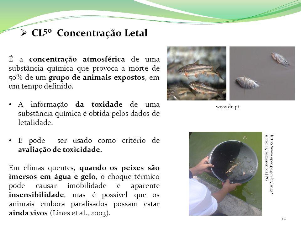 CL50 Concentração Letal
