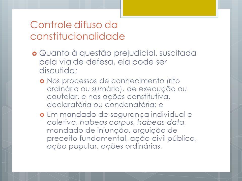 Controle difuso da constitucionalidade