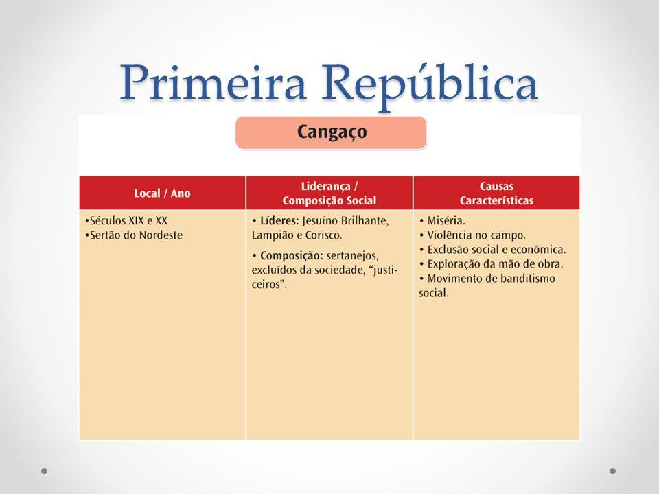 Primeira República