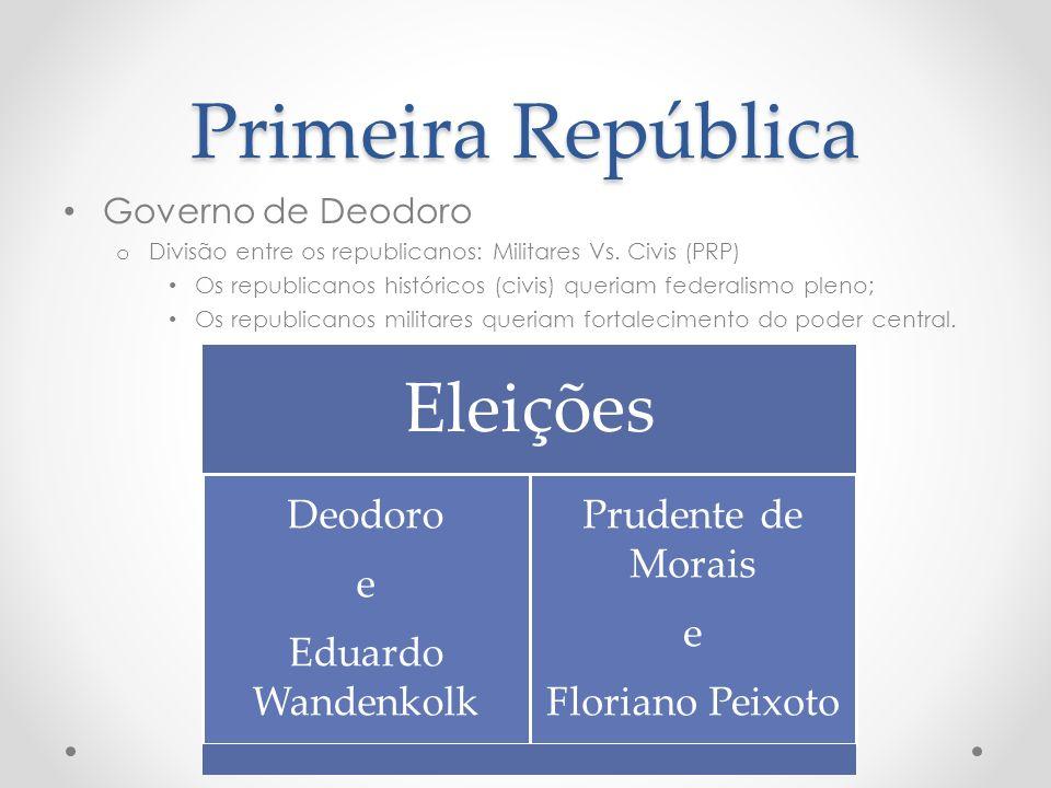 Primeira República Eleições Deodoro e Eduardo Wandenkolk