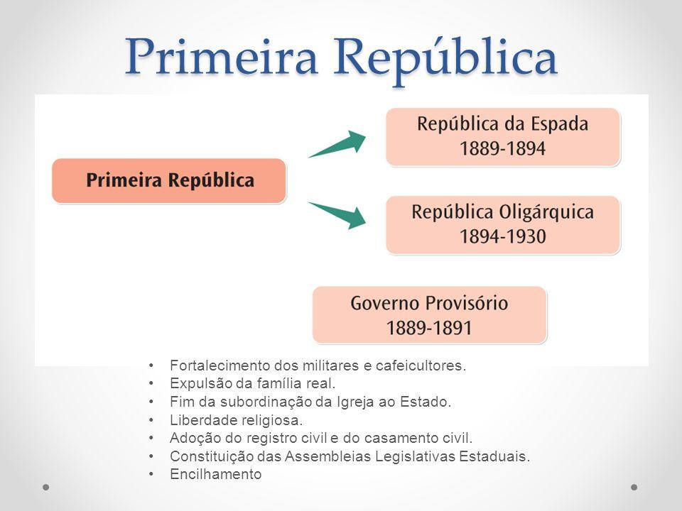 Primeira República Fortalecimento dos militares e cafeicultores.
