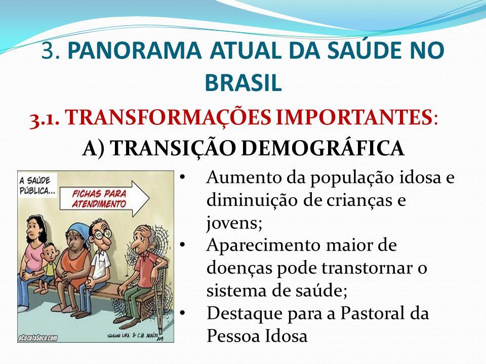 3. PANORAMA ATUAL DA SAÚDE NO BRASIL