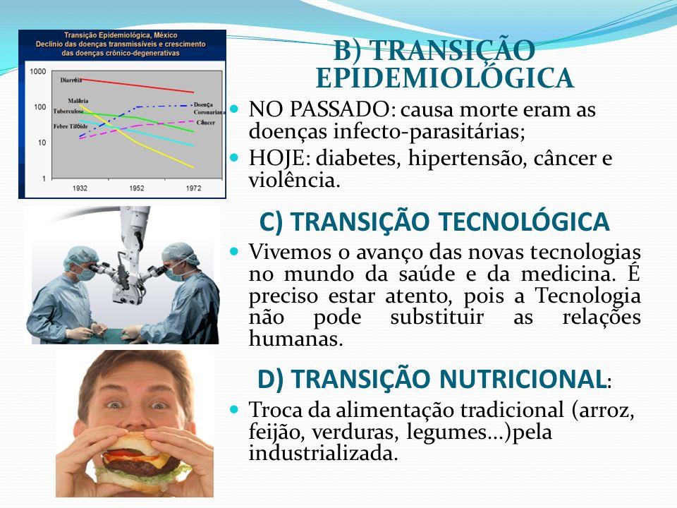 B) TRANSIÇÃO EPIDEMIOLÓGICA