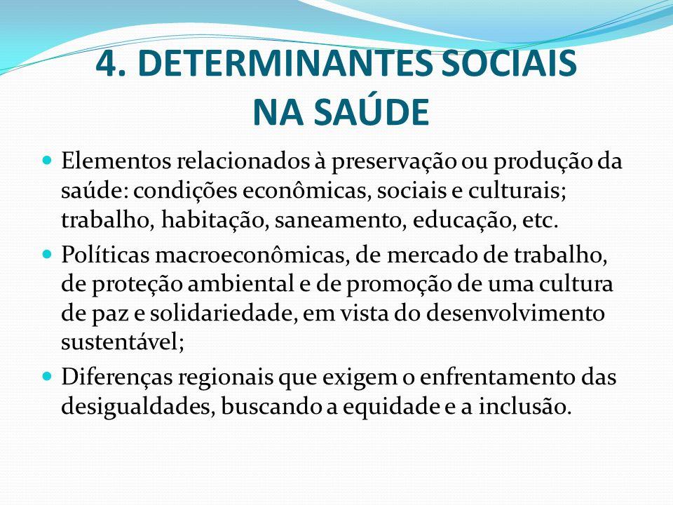 4. DETERMINANTES SOCIAIS NA SAÚDE