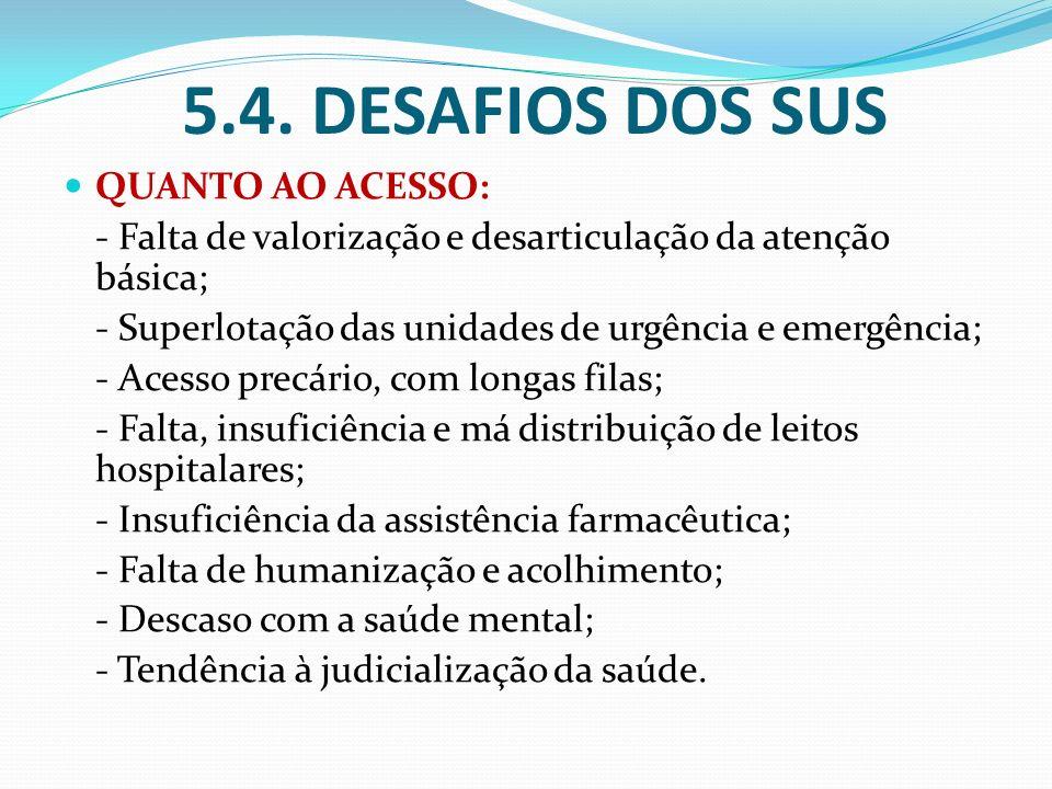 5.4. DESAFIOS DOS SUS QUANTO AO ACESSO: