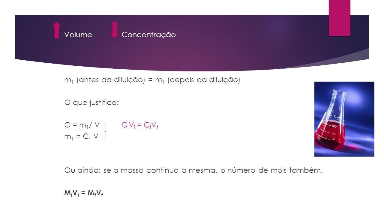 Volume Concentração m1 (antes da diluição) = m1 (depois da diluição) O que justifica: C = m1/ V CiVi = CfVf m1 = C.