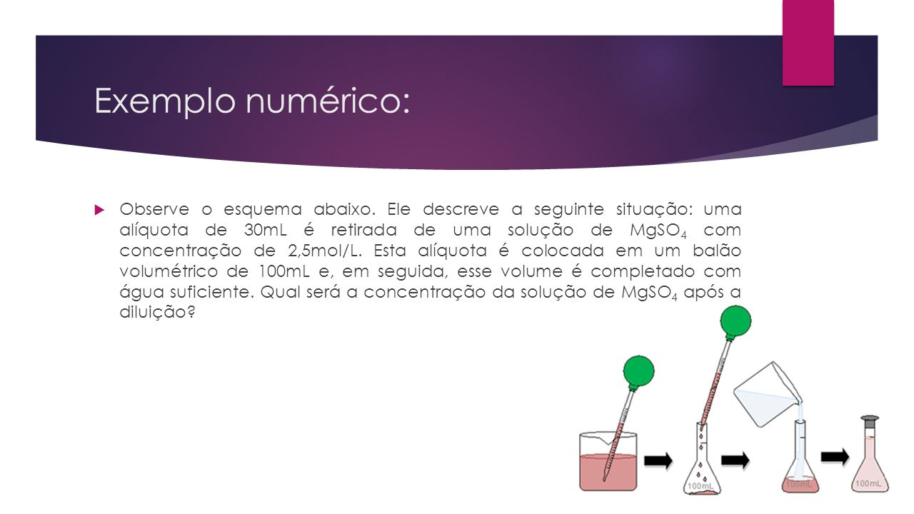 Exemplo numérico:
