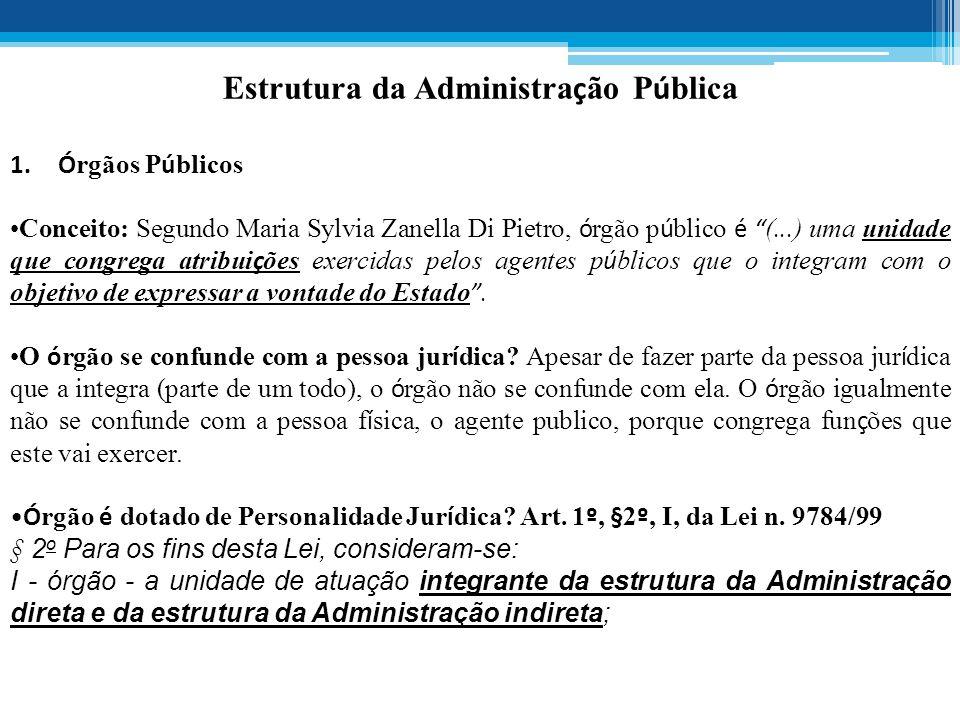 Estrutura da Administração Pública