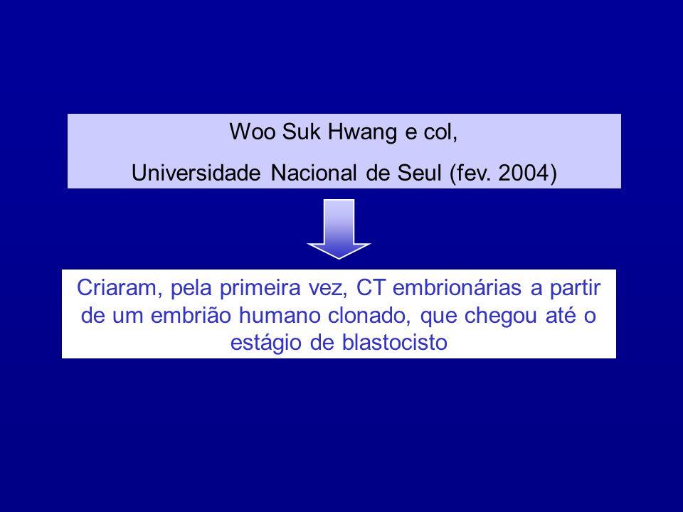 Universidade Nacional de Seul (fev. 2004)
