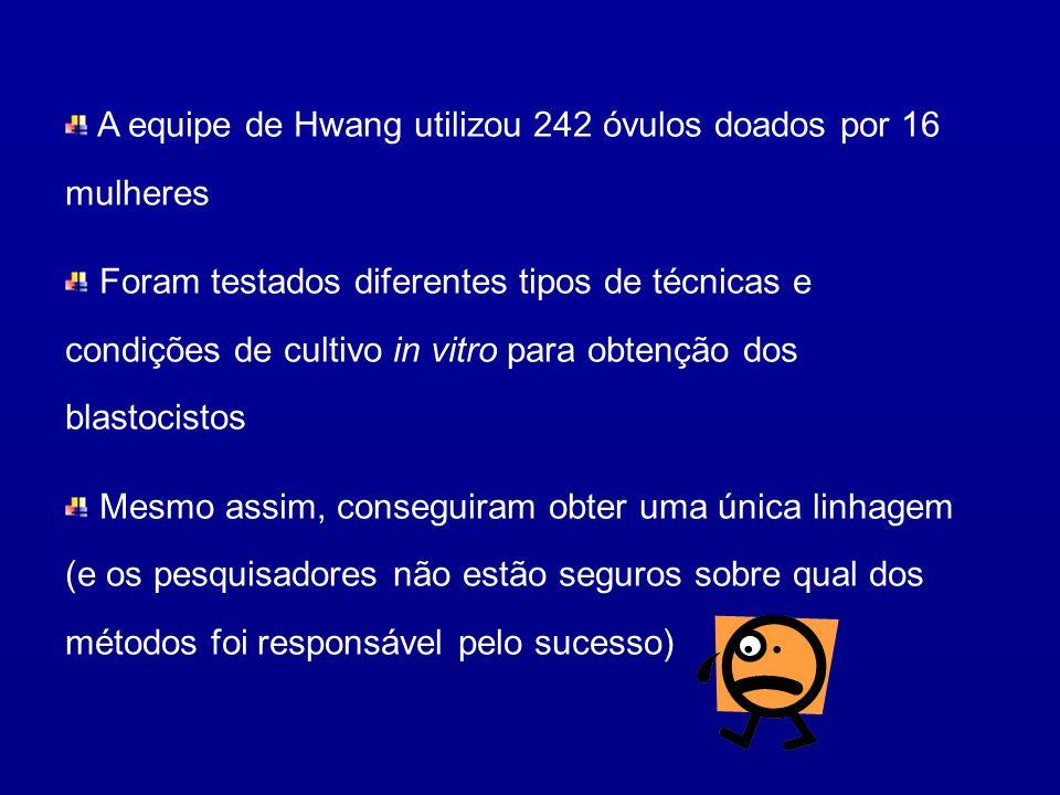 A equipe de Hwang utilizou 242 óvulos doados por 16 mulheres
