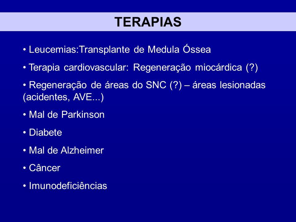 TERAPIAS Leucemias:Transplante de Medula Óssea