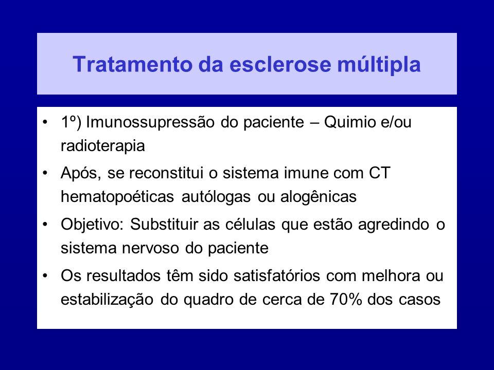 Tratamento da esclerose múltipla