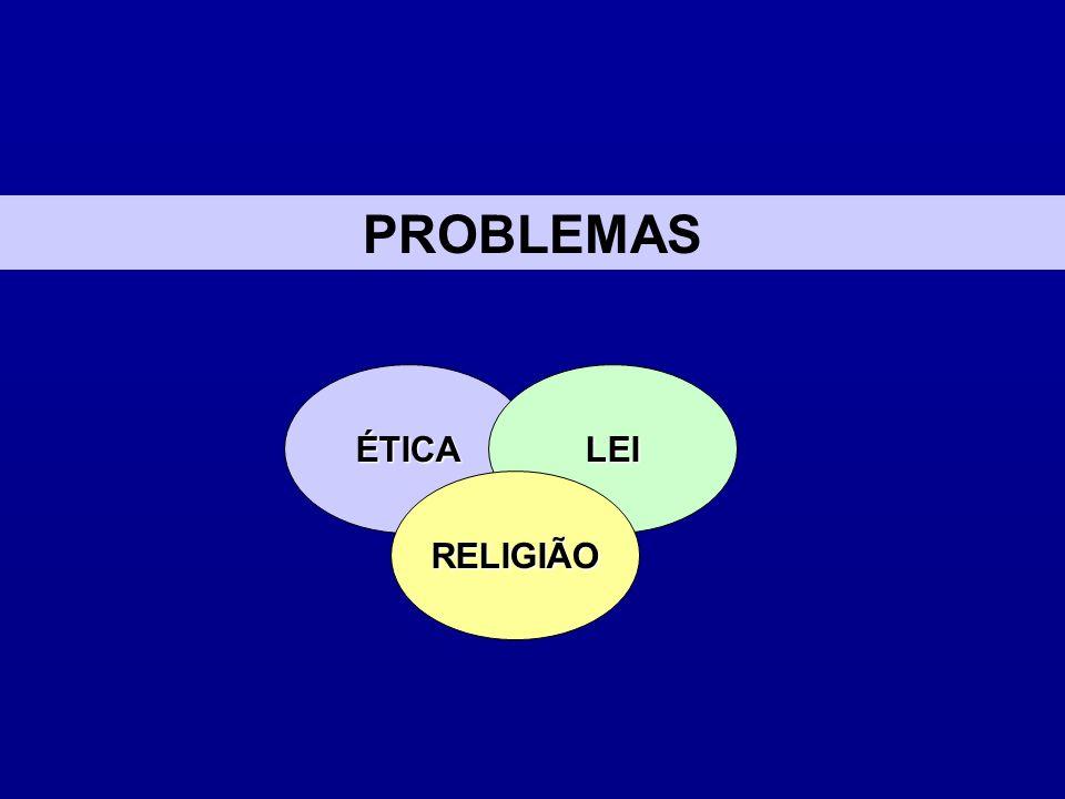 PROBLEMAS ÉTICA LEI RELIGIÃO