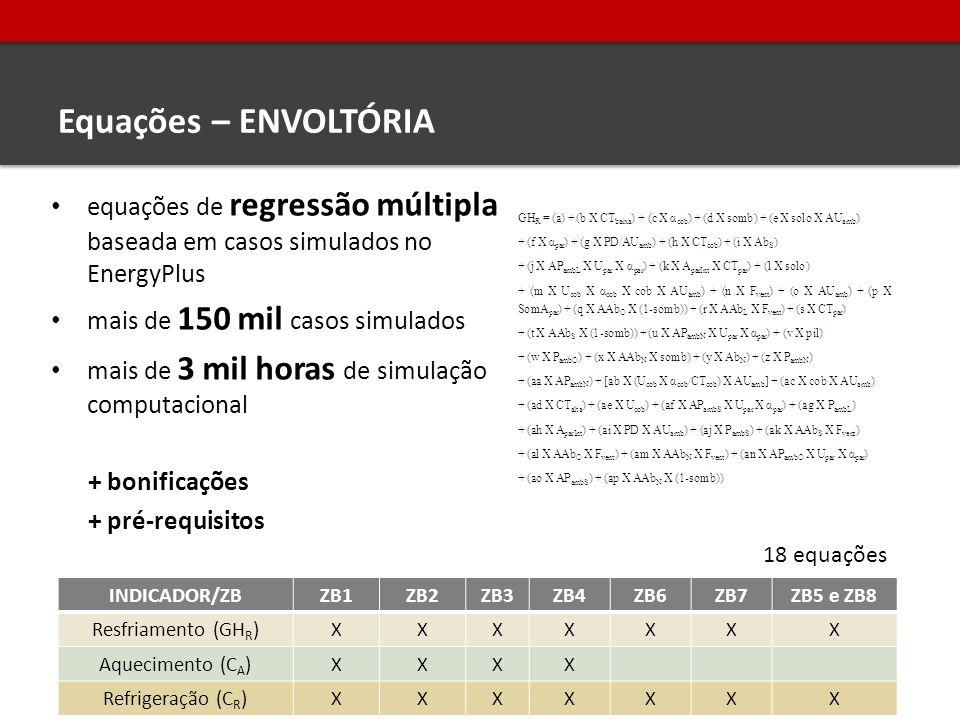 Equações – ENVOLTÓRIA equações de regressão múltipla baseada em casos simulados no EnergyPlus. mais de 150 mil casos simulados.