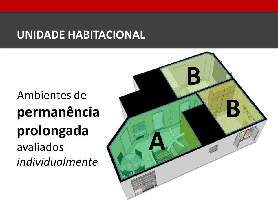 B B A UNIDADE HABITACIONAL